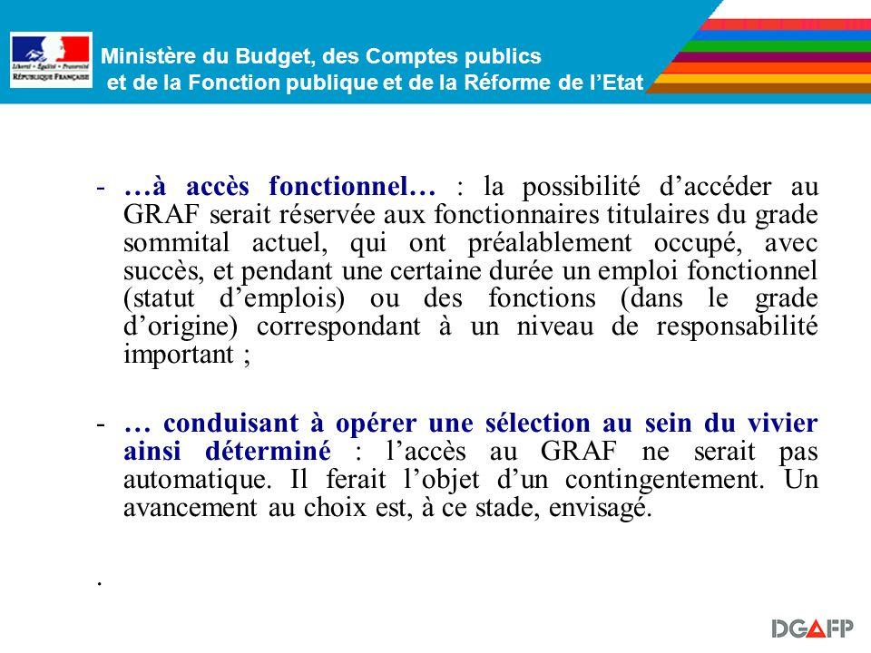 Ministère du Budget, des Comptes publics et de la Fonction publique et de la Réforme de lEtat VIII. LE SCENARIO DE REVALORISATION ENVISAGE En partant,