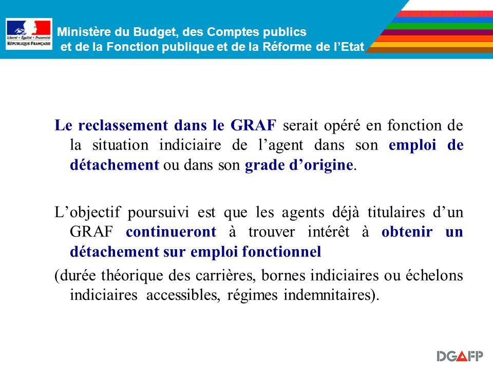 Ministère du Budget, des Comptes publics et de la Fonction publique et de la Réforme de lEtat Les fonctions exercées au sein dun grade, permettant à u