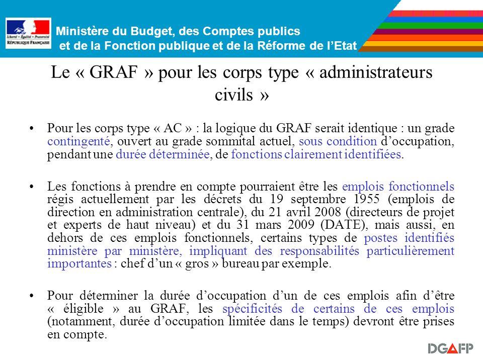Ministère du Budget, des Comptes publics et de la Fonction publique et de la Réforme de lEtat Le reclassement dans le GRAF serait opéré en fonction de