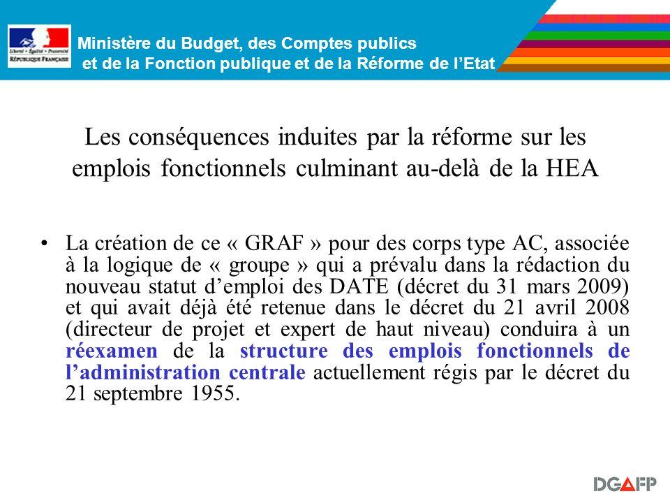 Ministère du Budget, des Comptes publics et de la Fonction publique et de la Réforme de lEtat Le « GRAF » pour les corps type « administrateurs civils