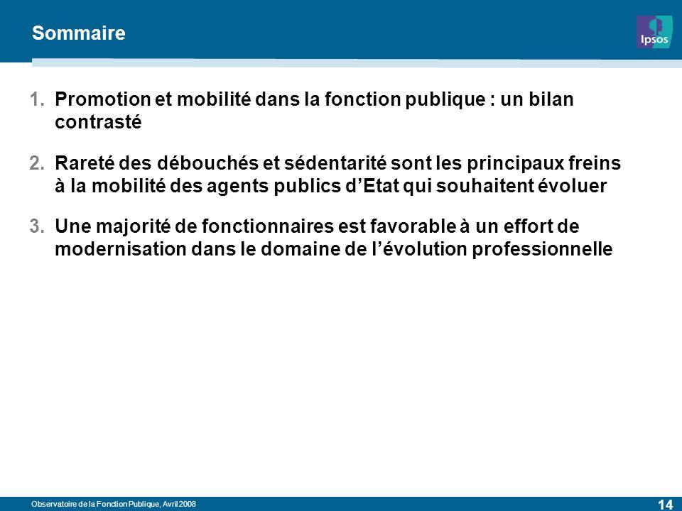 Observatoire de la Fonction Publique, Avril 2008 14 Sommaire 1.Promotion et mobilité dans la fonction publique : un bilan contrasté 2.Rareté des débou