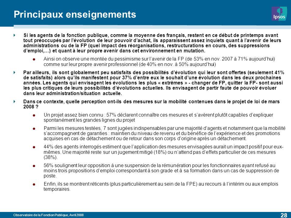 Observatoire de la Fonction Publique, Avril 2008 28 Principaux enseignements Si les agents de la fonction publique, comme la moyenne des français, res