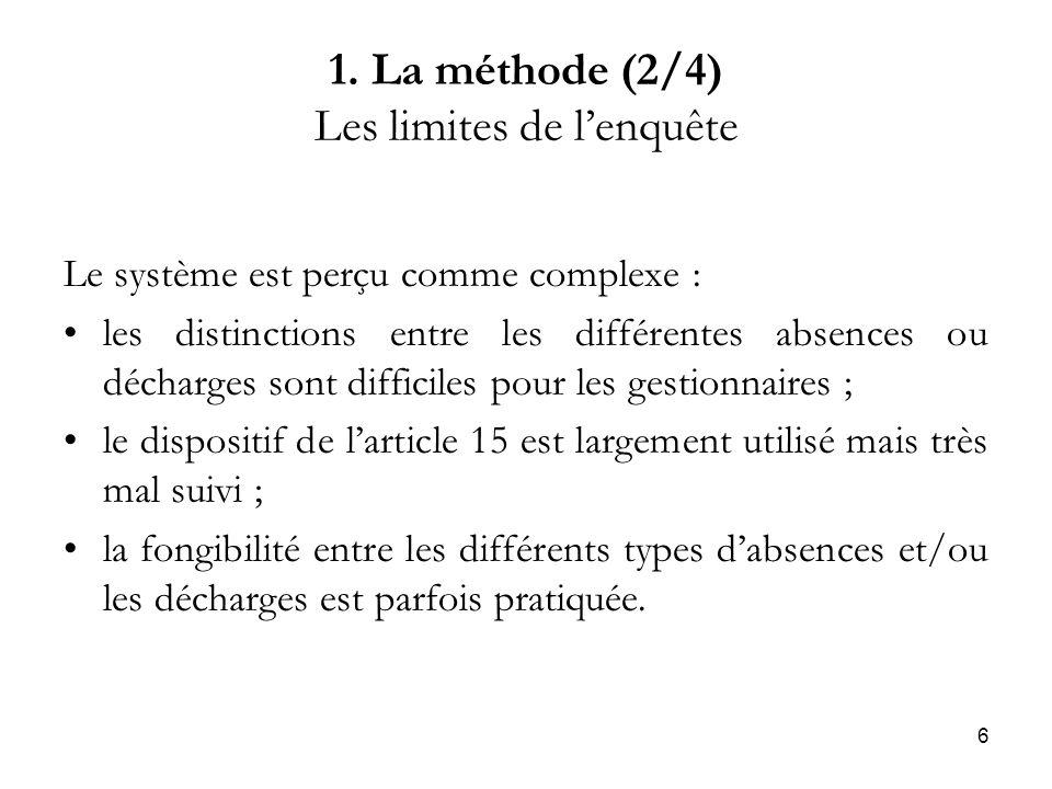 6 1. La méthode (2/4) Les limites de lenquête Le système est perçu comme complexe : les distinctions entre les différentes absences ou décharges sont