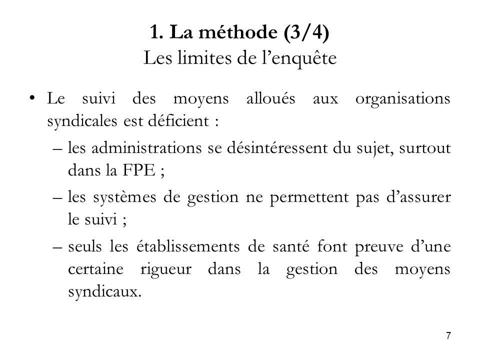 7 1. La méthode (3/4) Les limites de lenquête Le suivi des moyens alloués aux organisations syndicales est déficient : –les administrations se désinté