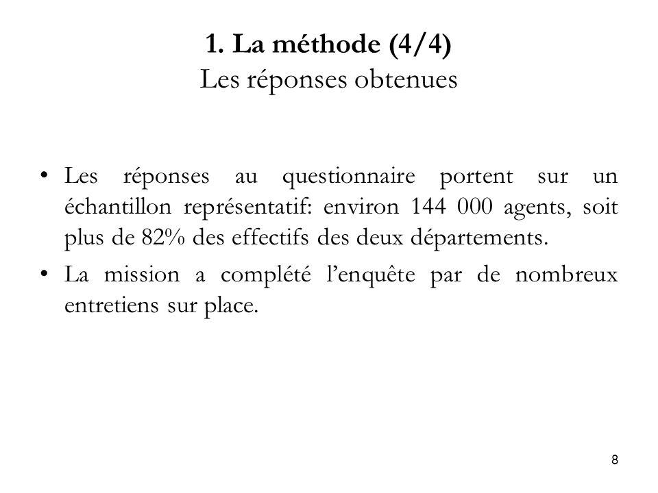 8 1. La méthode (4/4) Les réponses obtenues Les réponses au questionnaire portent sur un échantillon représentatif: environ 144 000 agents, soit plus