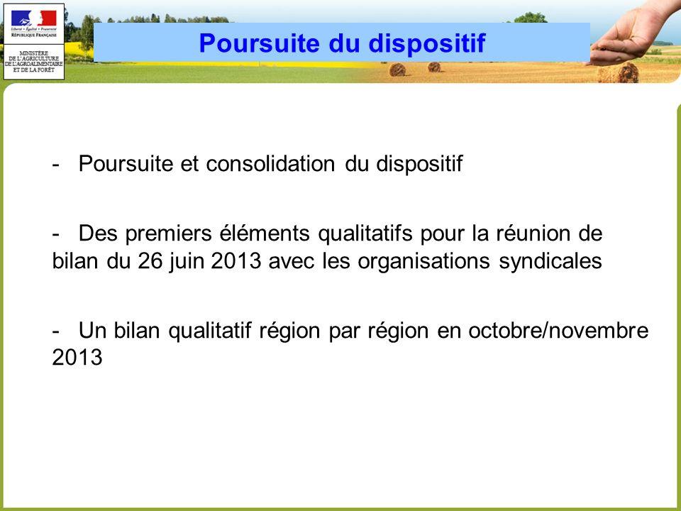 Poursuite du dispositif - Poursuite et consolidation du dispositif - Des premiers éléments qualitatifs pour la réunion de bilan du 26 juin 2013 avec l