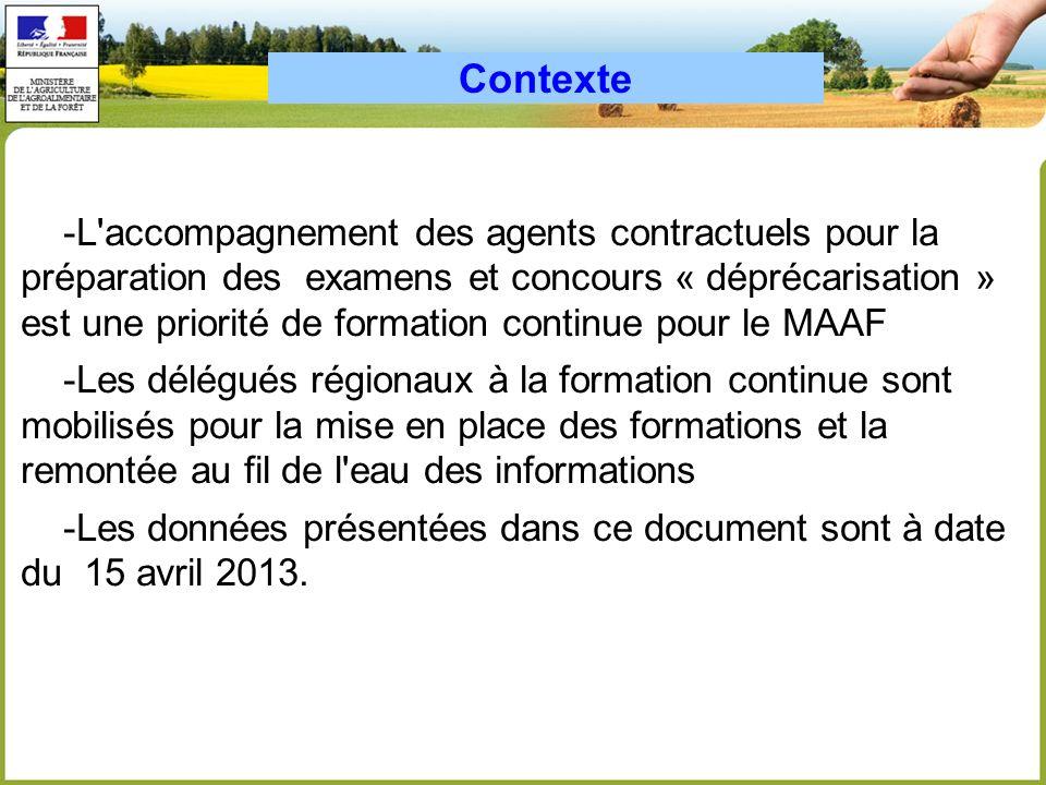 Contexte -L'accompagnement des agents contractuels pour la préparation des examens et concours « déprécarisation » est une priorité de formation conti