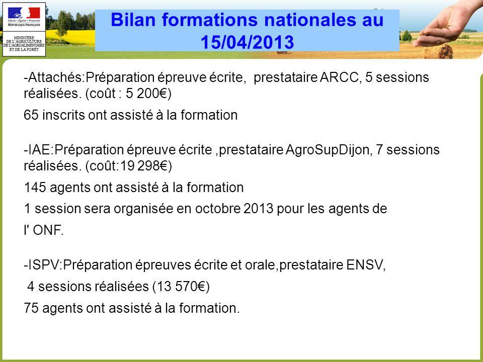 Bilan formations nationales au 15/04/2013 -Attachés:Préparation épreuve écrite, prestataire ARCC, 5 sessions réalisées. (coût : 5 200) 65 inscrits ont