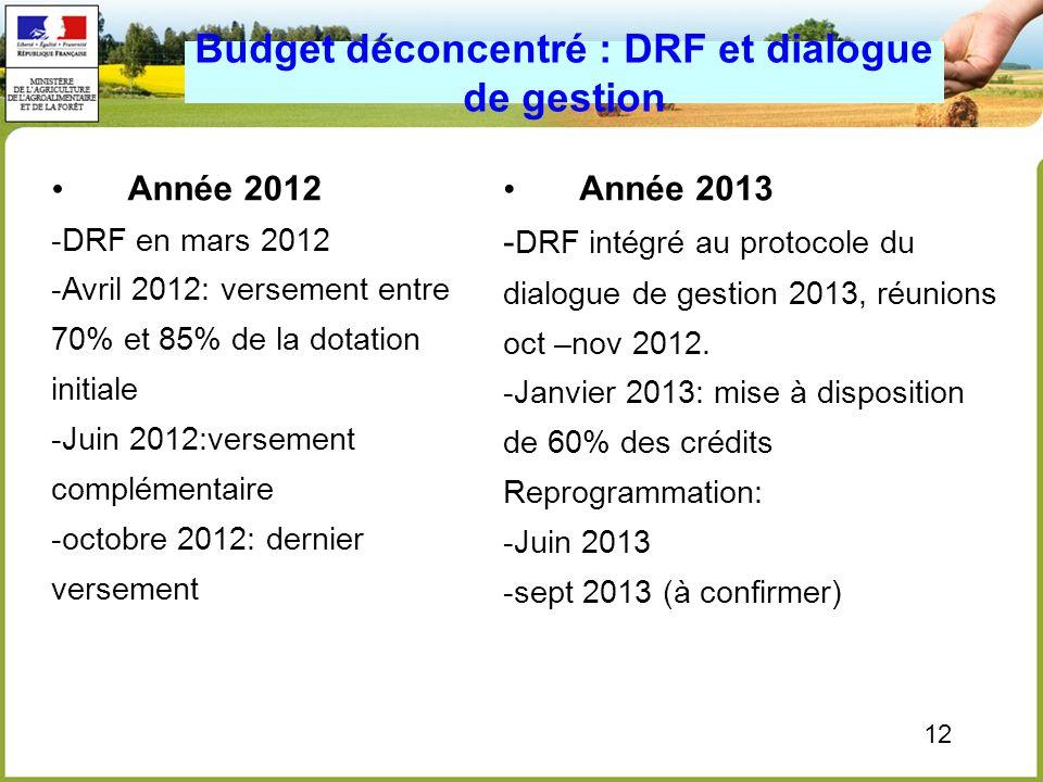 12 Budget déconcentré : DRF et dialogue de gestion Année 2012 -DRF en mars 2012 -Avril 2012: versement entre 70% et 85% de la dotation initiale -Juin