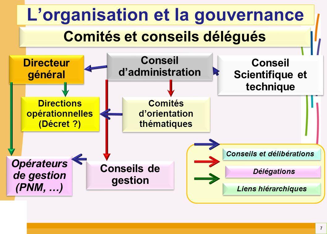 8 Lorganisation et la gouvernance