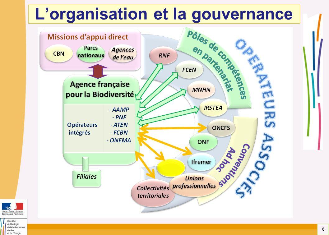 9 Le recours à la formule GIP Comme outil dorganisation de lAgence .