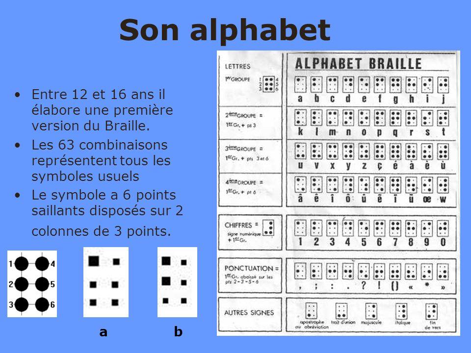 12 Son alphabet Entre 12 et 16 ans il élabore une première version du Braille. Les 63 combinaisons représentent tous les symboles usuels Le symbole a