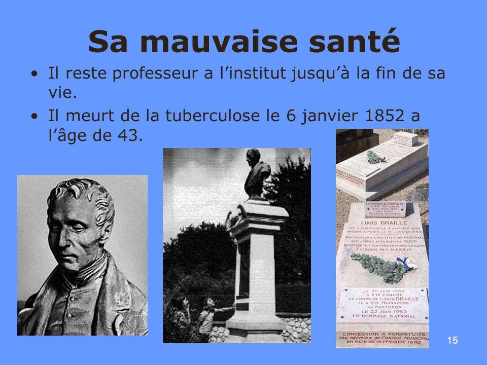 15 Sa mauvaise santé Il reste professeur a linstitut jusquà la fin de sa vie. Il meurt de la tuberculose le 6 janvier 1852 a lâge de 43.