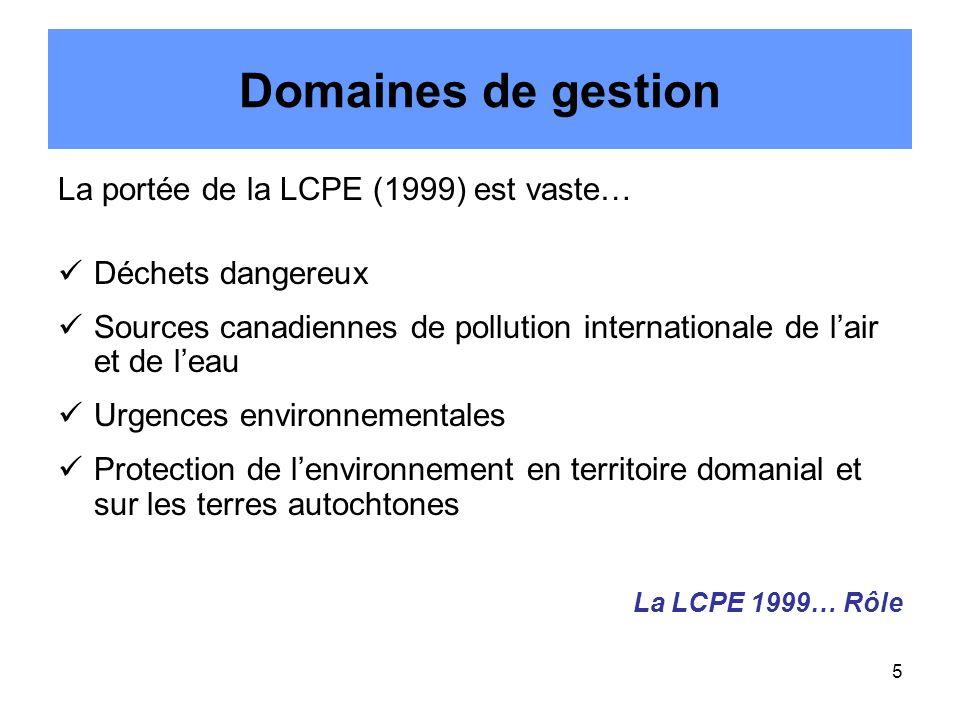 5 Domaines de gestion La portée de la LCPE (1999) est vaste… Déchets dangereux Sources canadiennes de pollution internationale de lair et de leau Urgences environnementales Protection de lenvironnement en territoire domanial et sur les terres autochtones La LCPE 1999… Rôle