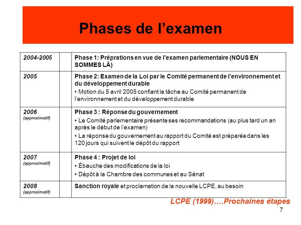7 Phases de lexamen 2004-2005Phase 1: Préprations en vue de lexamen parlementaire (NOUS EN SOMMES LÀ) 2005Phase 2: Examen de la Loi par le Comité permanent de lenvironnement et du développement durable Motion du 5 avril 2005 confiant la tâche au Comité permanent de lenvironnement et du développement durable 2006 (approximatif) Phase 3 : Réponse du gouvernement Le Comité parlementaire présente ses recommandations (au plus tard un an après le début de lexamen) La réponse du gouvernement au rapport du Comité est préparée dans les 120 jours qui suivent le dépôt du rapport 2007 (approximatif) Phase 4 : Projet de loi Ébauche des modifications de la loi Dépôt à la Chambre des communes et au Sénat 2008 (approximatif) Sanction royale et proclamation de la nouvelle LCPE, au besoin LCPE (1999)….Prochaines étapes