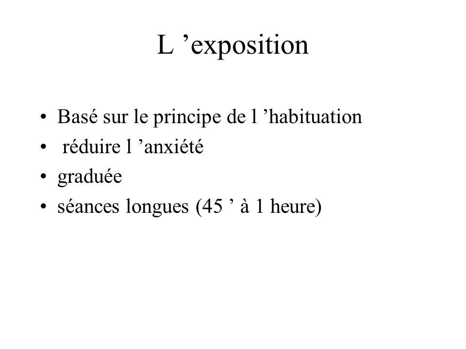 L exposition Basé sur le principe de l habituation réduire l anxiété graduée séances longues (45 à 1 heure)