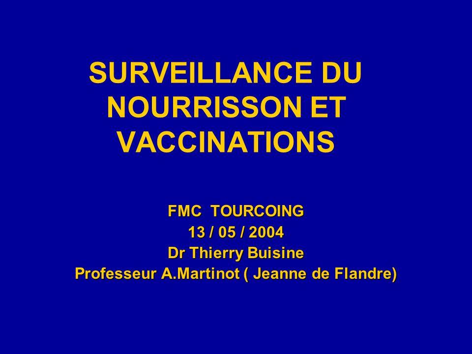 2 OBJECTIFS 1.Etablir un calendrier des vaccinations (selon recommandations 2004) 2.