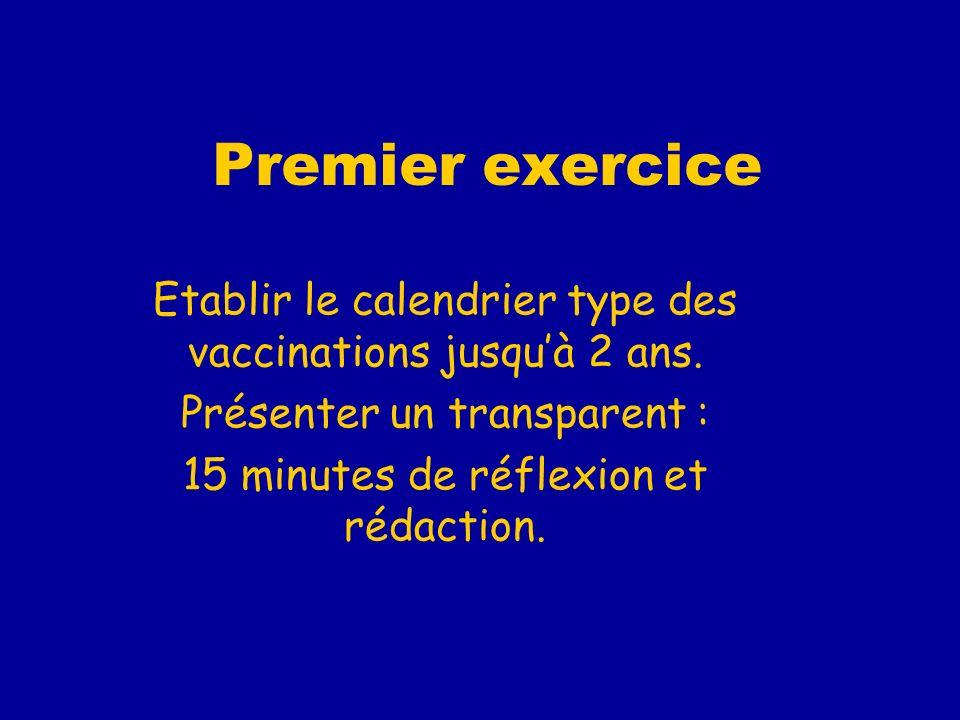 4 Etablir un calendrier des vaccinations Dès le 1 er mois (et juste avant mise en collectivité) –BCG : avec test 3 à 12 mois plus tard Dès 2 mois (schéma de vaccinations complet sans dépasser 2 injections par séance) : –1 er Pentavalent : Diphtérie,tétanos, polio, coqueluche (entier ou acellulaire) et haemophilus – 1 er Prévenar À 3 mois : –2 ème pentavalent –2 ème Prévenar