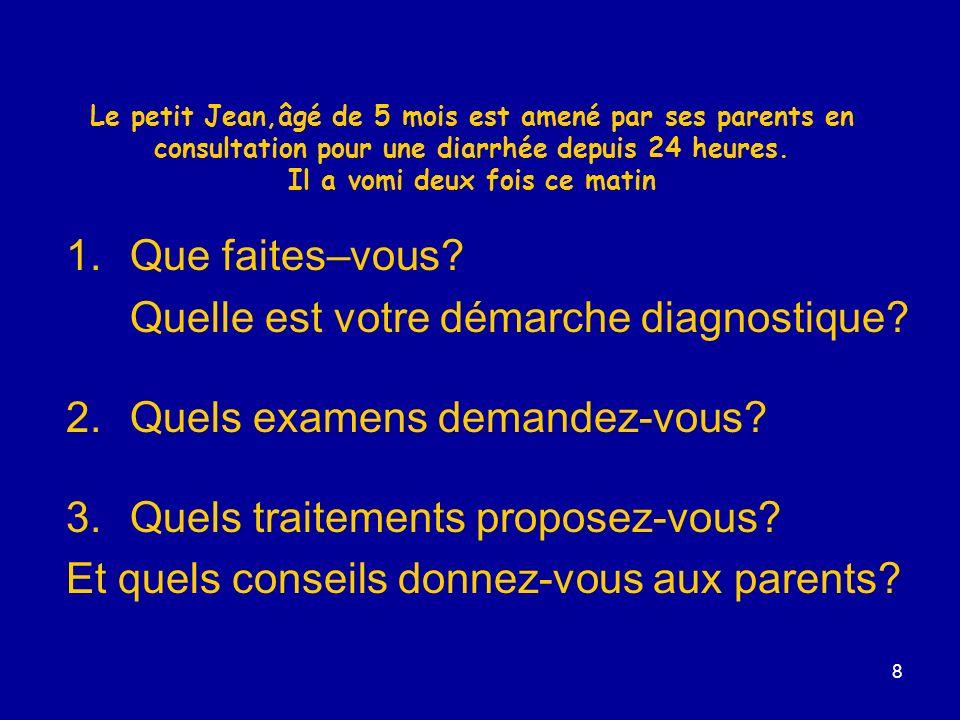 2 ème cas clinique Dr Buisine Pr Martinot (13-05-2004) Eloise âgée de 18 mois, est amenée en consultation par sa maman, pour une hyperthermie à 38°5, et une éruption de boutons depuis 24 heures.