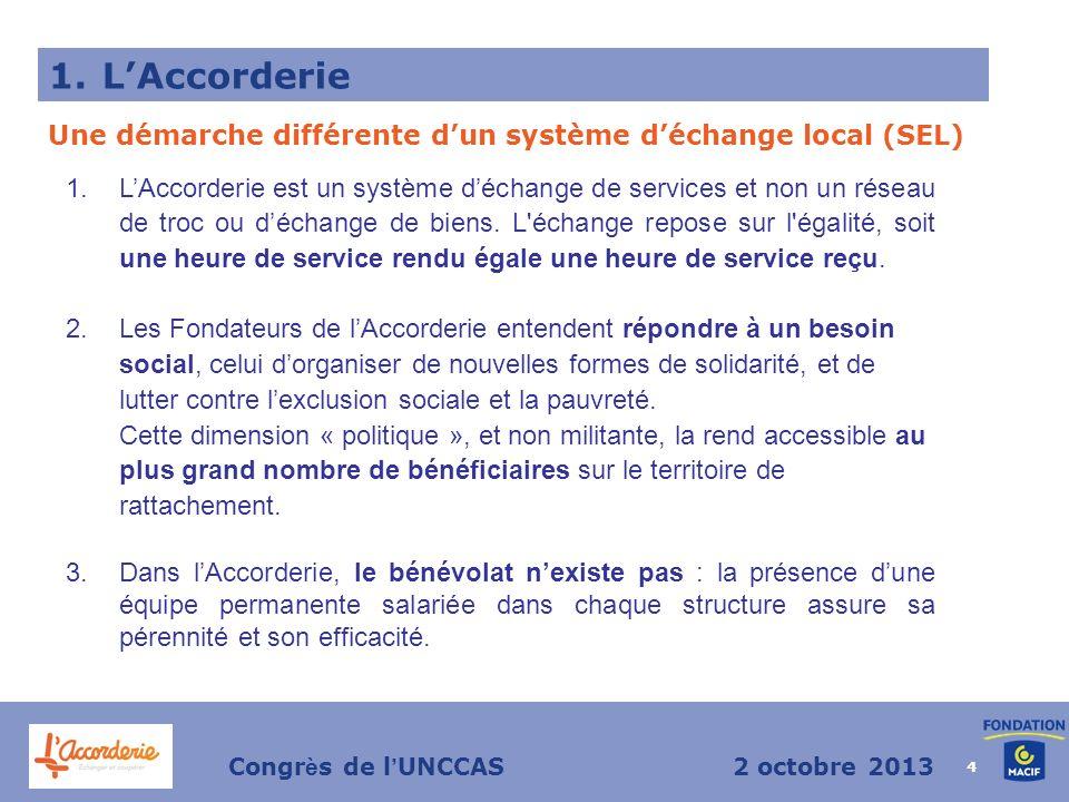 4 Une démarche différente dun système déchange local (SEL) 1.LAccorderie est un système déchange de services et non un réseau de troc ou déchange de biens.