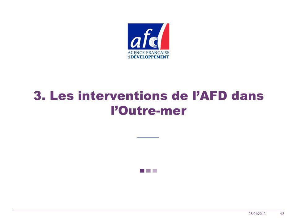 25/04/2012 12 3. Les interventions de lAFD dans lOutre-mer