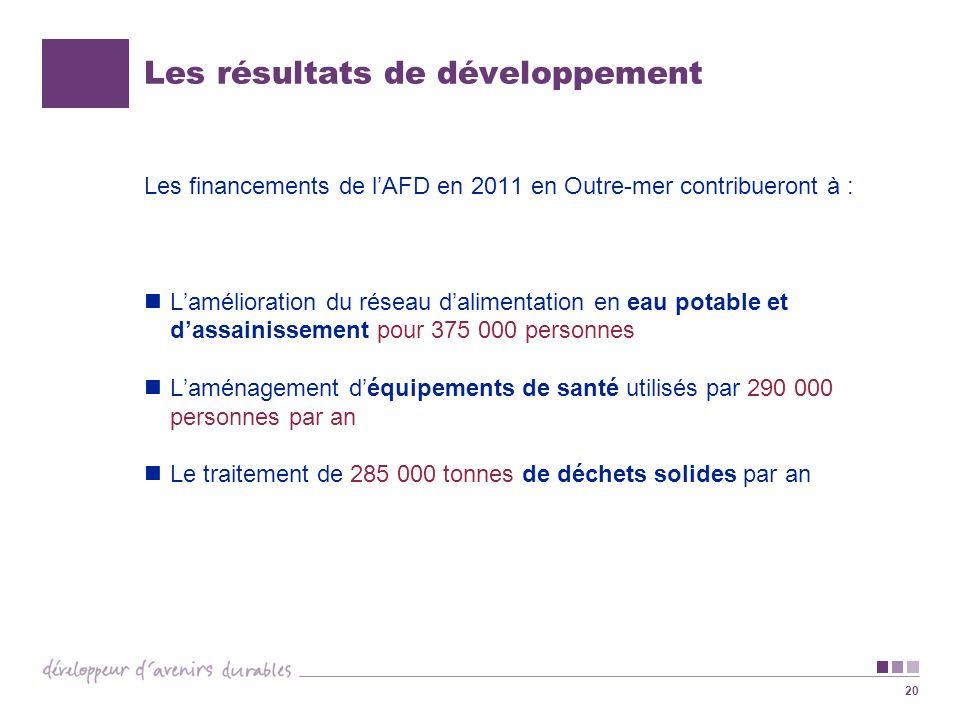 20 Les résultats de développement Les financements de lAFD en 2011 en Outre-mer contribueront à : Lamélioration du réseau dalimentation en eau potable et dassainissement pour 375 000 personnes Laménagement déquipements de santé utilisés par 290 000 personnes par an Le traitement de 285 000 tonnes de déchets solides par an