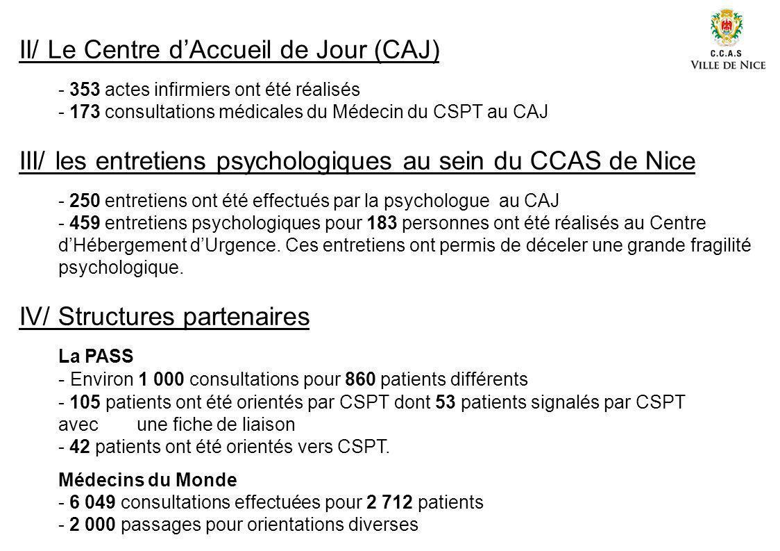 II/ Le Centre dAccueil de Jour (CAJ) - 353 actes infirmiers ont été réalisés - 173 consultations médicales du Médecin du CSPT au CAJ III/ les entretie