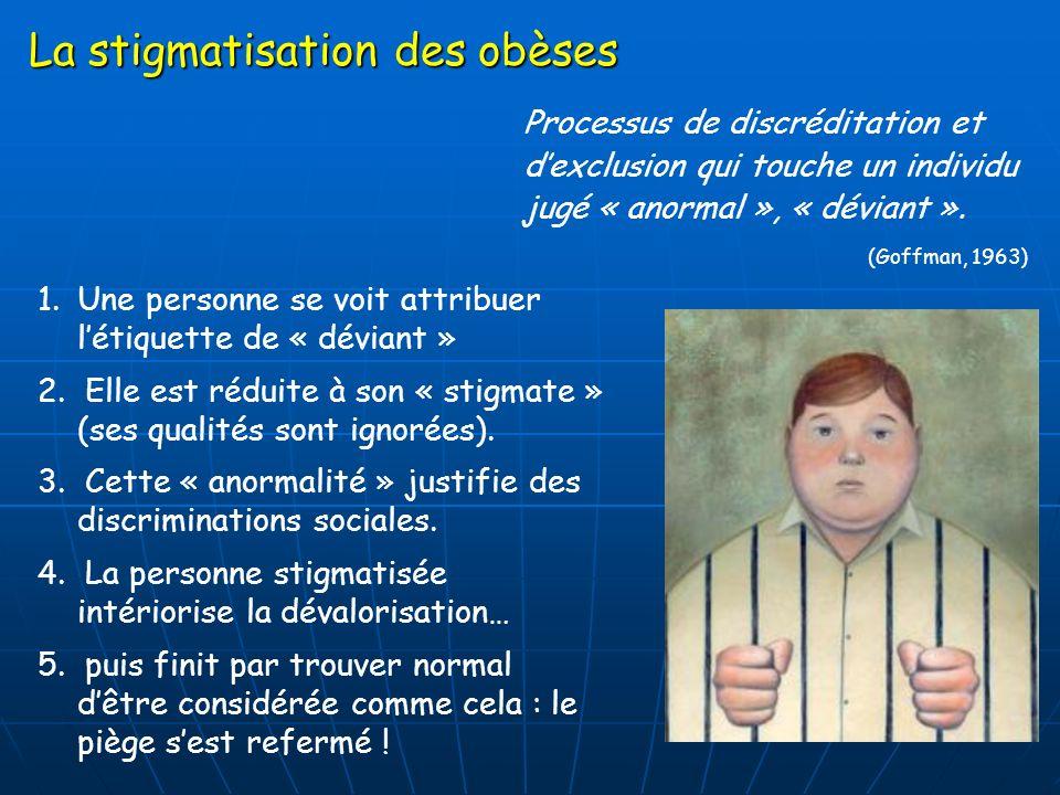 La stigmatisation des obèses Processus de discréditation et dexclusion qui touche un individu jugé « anormal », « déviant ».
