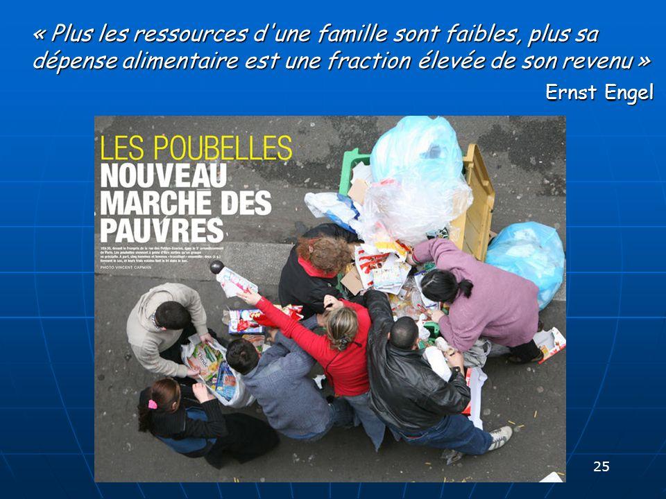 25 « Plus les ressources d une famille sont faibles, plus sa dépense alimentaire est une fraction élevée de son revenu » Ernst Engel