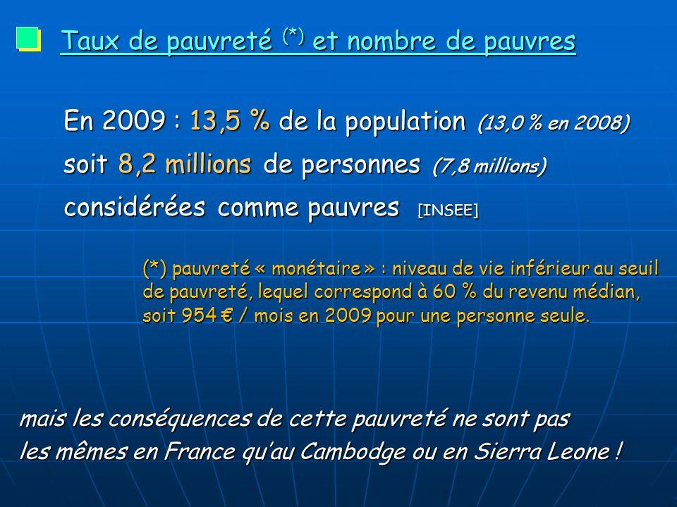 Taux de pauvreté (*) et nombre de pauvres En 2009 : 13,5 % de la population (13,0 % en 2008) soit 8,2 millions de personnes (7,8 millions) considérées comme pauvres [INSEE] (*) pauvreté « monétaire » : niveau de vie inférieur au seuil de pauvreté, lequel correspond à 60 % du revenu médian, soit 954 / mois en 2009 pour une personne seule.