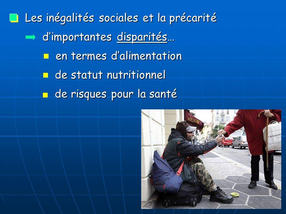 Les inégalités sociales et la précarité dimportantes disparités… en termes dalimentation de statut nutritionnel de risques pour la santé