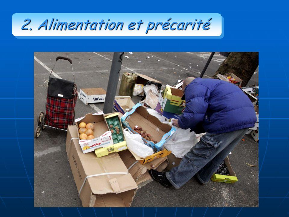 2. Alimentation et précarité