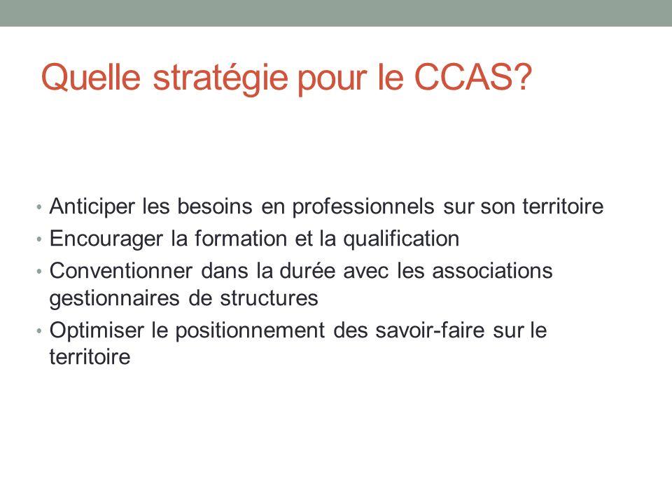 Quelle stratégie pour le CCAS? Anticiper les besoins en professionnels sur son territoire Encourager la formation et la qualification Conventionner da