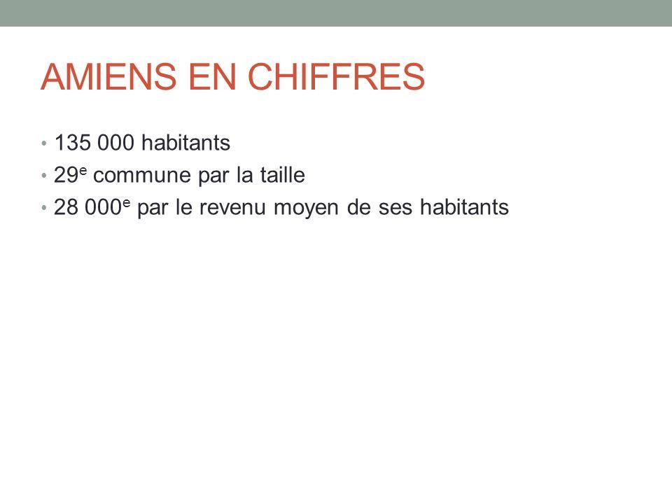 AMIENS EN CHIFFRES 135 000 habitants 29 e commune par la taille 28 000 e par le revenu moyen de ses habitants