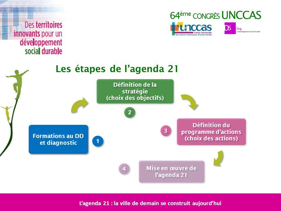64 ème CONGRÈS UNCCAS Les étapes de lagenda 21 Lagenda 21 : la ville de demain se construit aujourdhui Formations au DD et diagnostic Définition de la