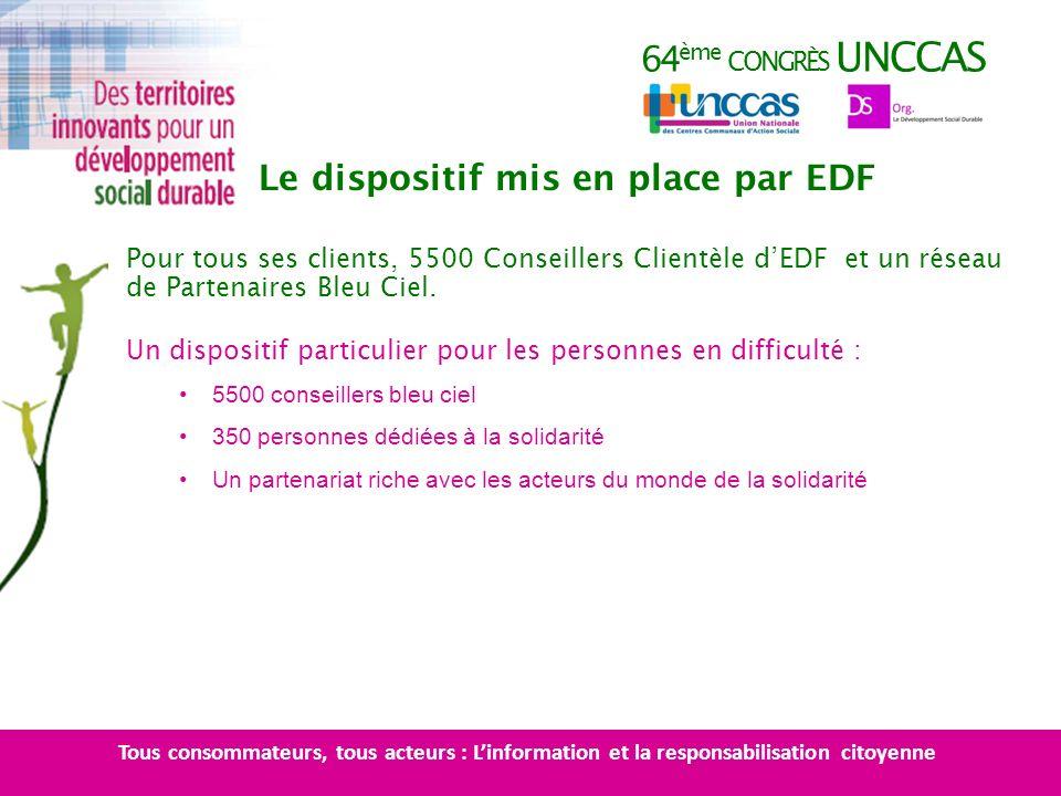 64 ème CONGRÈS UNCCAS Pour tous ses clients, 5500 Conseillers Clientèle dEDF et un réseau de Partenaires Bleu Ciel.