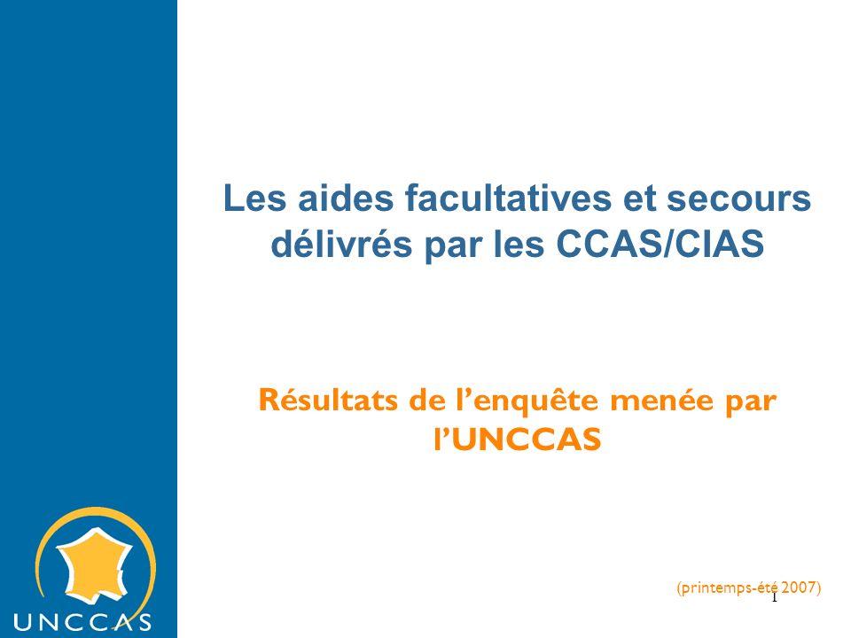 1 Les aides facultatives et secours délivrés par les CCAS/CIAS Résultats de lenquête menée par lUNCCAS (printemps-été 2007)