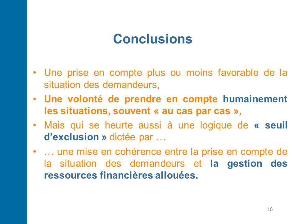 10 Conclusions Une prise en compte plus ou moins favorable de la situation des demandeurs, Une volonté de prendre en compte humainement les situations