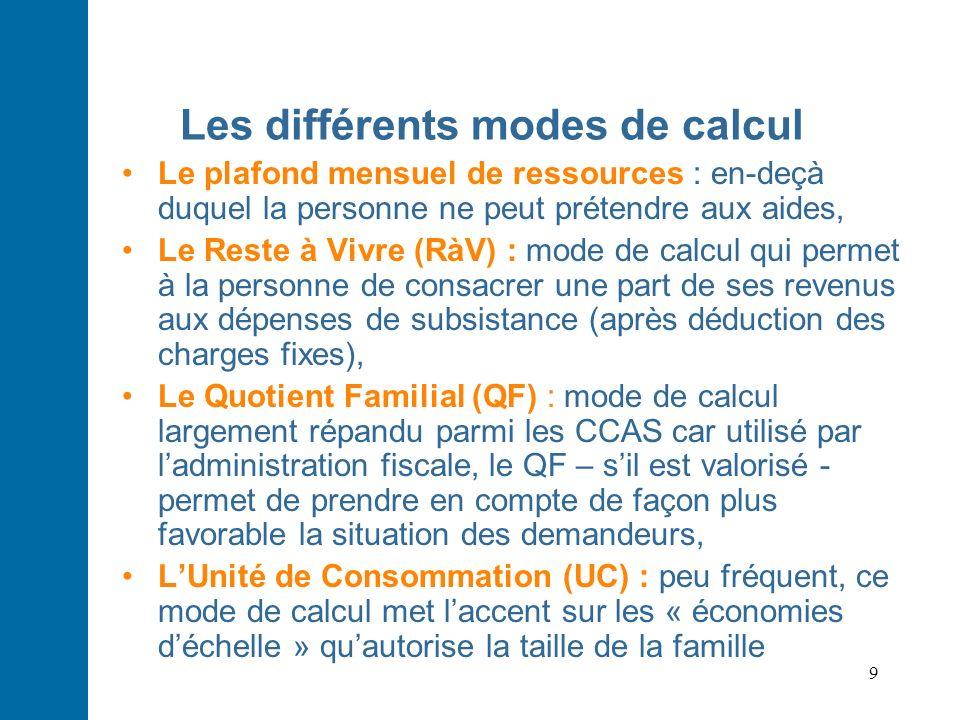 9 Les différents modes de calcul Le plafond mensuel de ressources : en-deçà duquel la personne ne peut prétendre aux aides, Le Reste à Vivre (RàV) : m