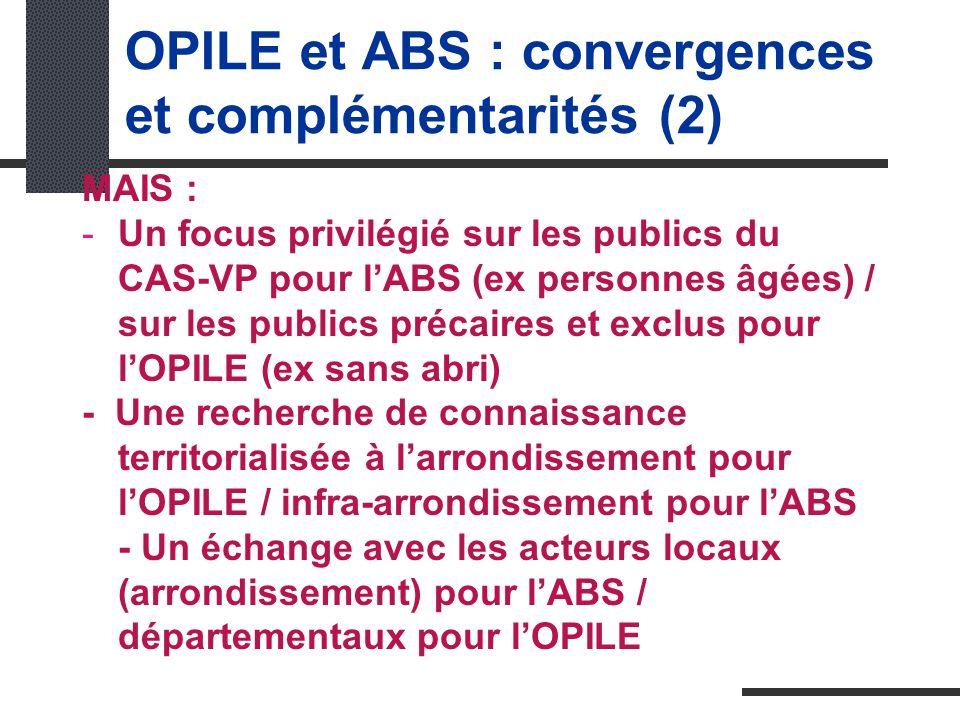 OPILE et ABS : convergences et complémentarités (2) MAIS : -Un focus privilégié sur les publics du CAS-VP pour lABS (ex personnes âgées) / sur les publics précaires et exclus pour lOPILE (ex sans abri) - Une recherche de connaissance territorialisée à larrondissement pour lOPILE / infra-arrondissement pour lABS - Un échange avec les acteurs locaux (arrondissement) pour lABS / départementaux pour lOPILE