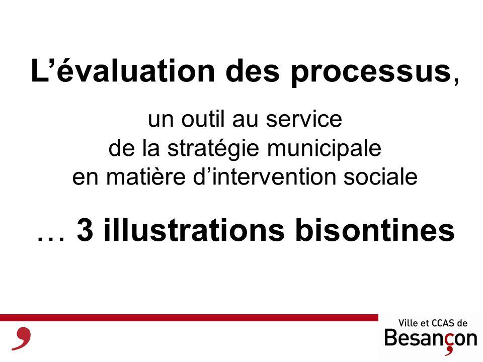 Lévaluation des processus, un outil au service de la stratégie municipale en matière dintervention sociale … 3 illustrations bisontines