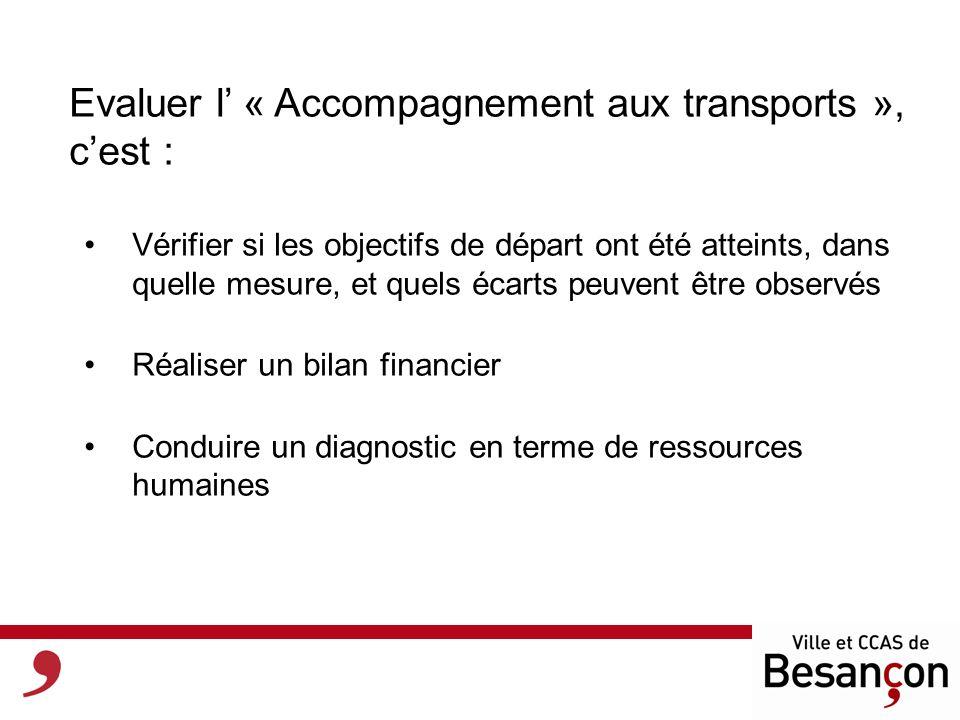 Evaluer l « Accompagnement aux transports », cest : Vérifier si les objectifs de départ ont été atteints, dans quelle mesure, et quels écarts peuvent être observés Réaliser un bilan financier Conduire un diagnostic en terme de ressources humaines