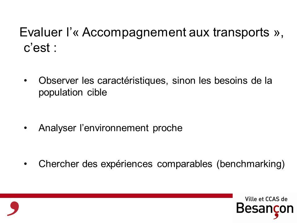 Evaluer l« Accompagnement aux transports », cest : Observer les caractéristiques, sinon les besoins de la population cible Analyser lenvironnement proche Chercher des expériences comparables (benchmarking)