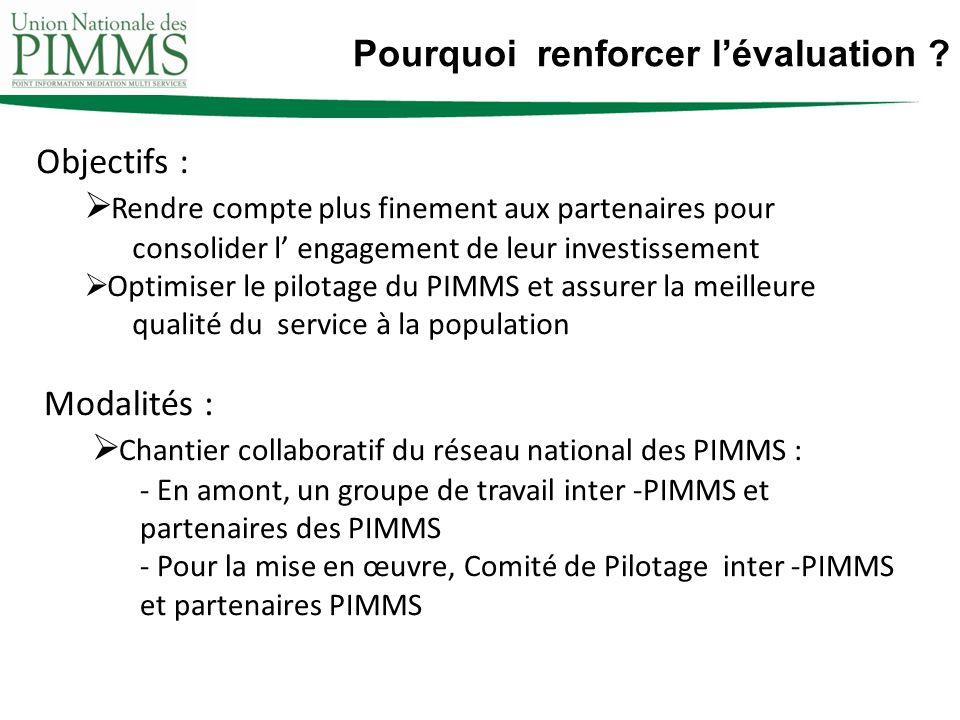 Champs de lévaluation Comptabiliser Caractériser Mesurer les impacts qualitatifs (la + value PIMMS) Mesurer la satisfaction SERVIR Offre de service Quelles actions .