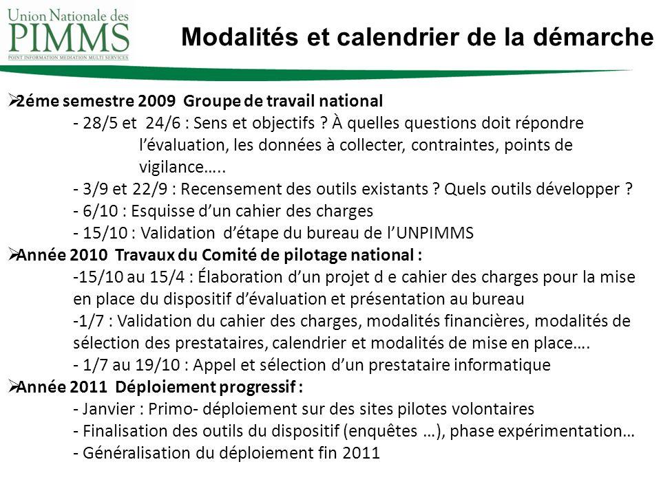 Modalités et calendrier de la démarche 2éme semestre 2009 Groupe de travail national - 28/5 et 24/6 : Sens et objectifs .