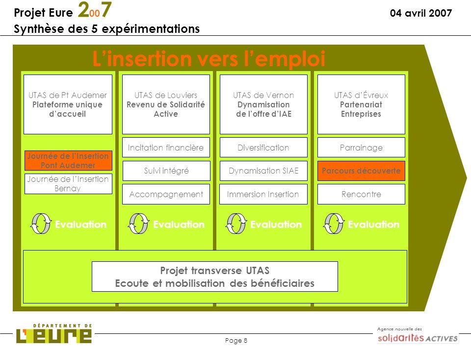 Agence nouvelle des Page 8 Projet Eure 2 00 7 04 avril 2007 Synthèse des 5 expérimentations Projet transverse UTAS Ecoute et mobilisation des bénéfici