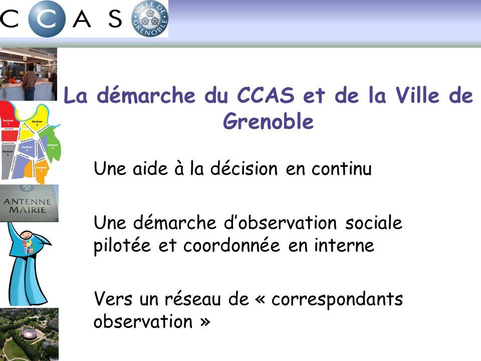 La démarche du CCAS et de la Ville de Grenoble Une aide à la décision en continu Une démarche dobservation sociale pilotée et coordonnée en interne Vers un réseau de « correspondants observation »