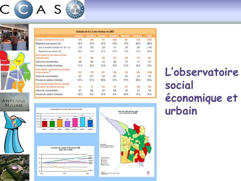 Lobservatoire social économique et urbain
