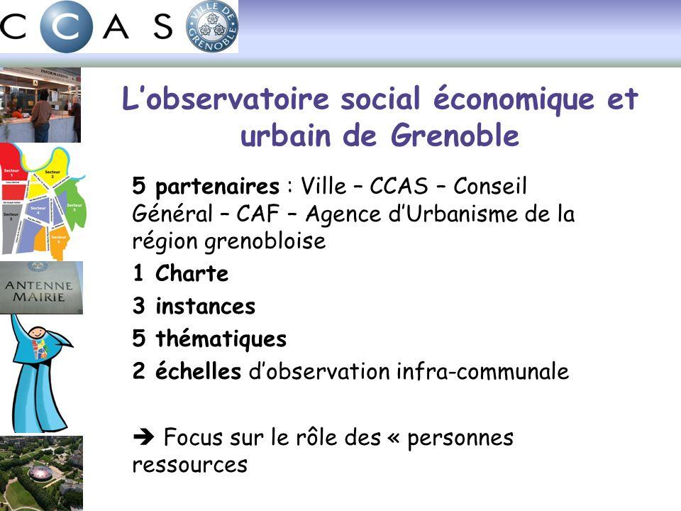 Lobservatoire social économique et urbain de Grenoble 5 partenaires : Ville – CCAS – Conseil Général – CAF – Agence dUrbanisme de la région grenobloise 1 Charte 3 instances 5 thématiques 2 échelles dobservation infra-communale Focus sur le rôle des « personnes ressources