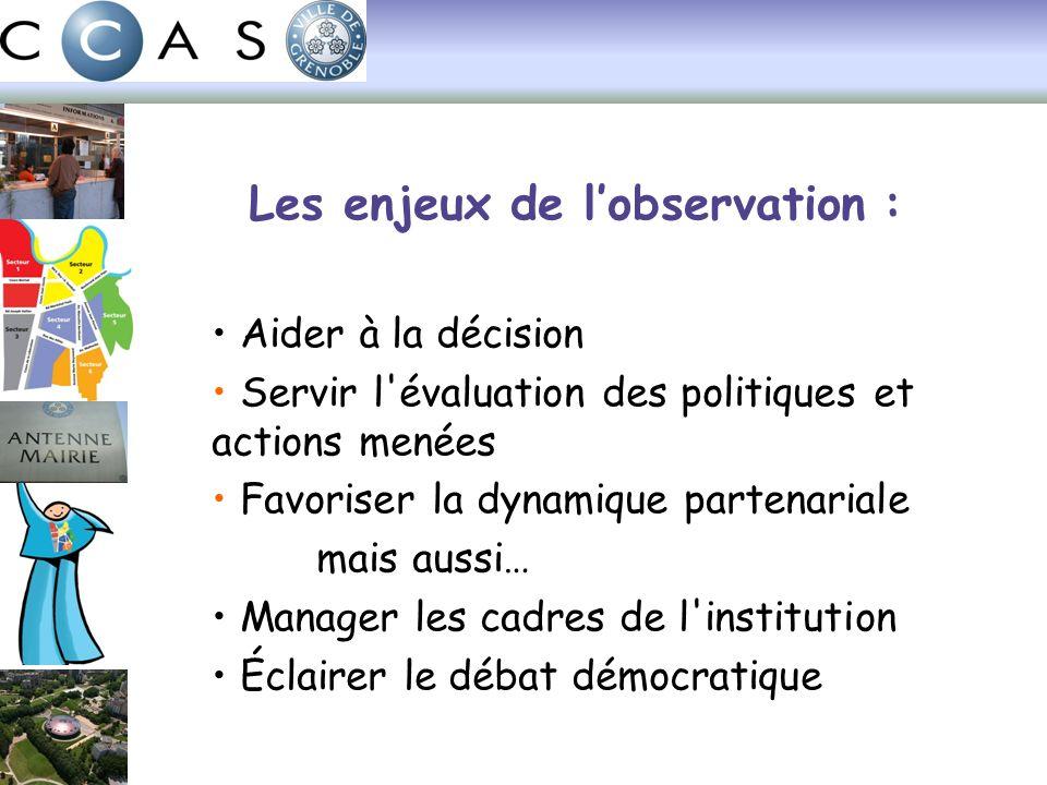 Les enjeux de lobservation : Aider à la décision Servir l évaluation des politiques et actions menées Favoriser la dynamique partenariale mais aussi… Manager les cadres de l institution Éclairer le débat démocratique